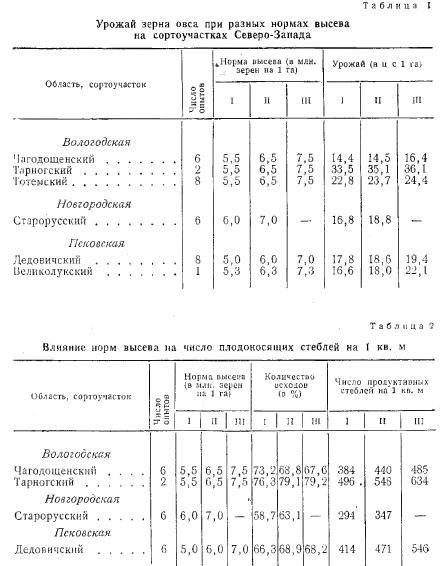 таблица нормы высева семян сз 3 6